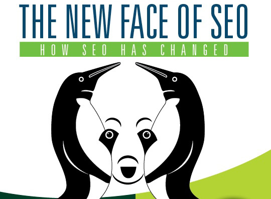 How SEO Hasn't Changed [Infographic]