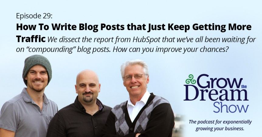 Episode 29: How to Write Compounding Blog Posts