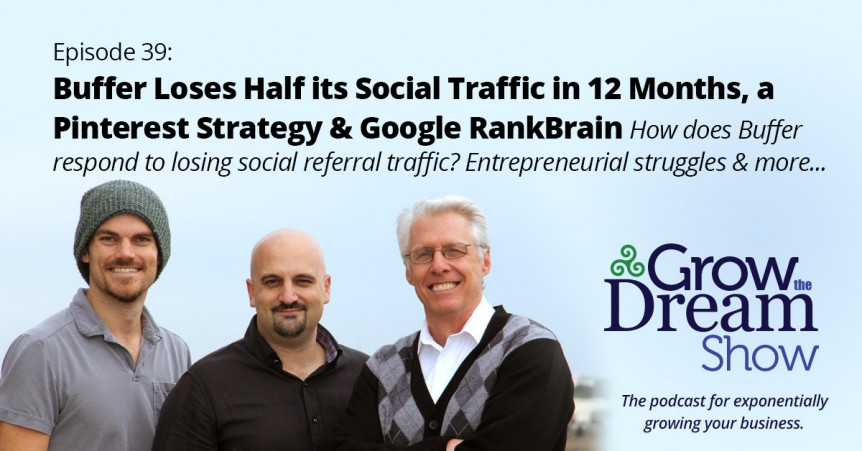 Episode 39: Buffer Loses Half of Social Traffic in 12 Months, a Pinterest Strategy & Google RankBrain