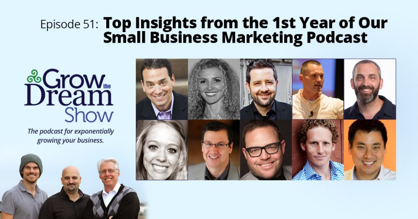 Episode 51:Top Insights from the 1st Year of Our Small Business Marketing Podcast