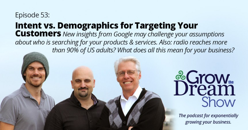 Episode 53: Intent vs. Demographics for Targeting Your Customers